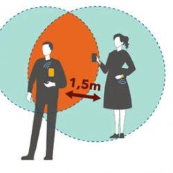 PHI DATA lanceert SmartProximity, de digitale oplossing voor safety distancing op de werkvloer